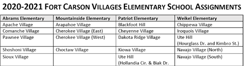 Fort Carson Villages Elementary School Assignments